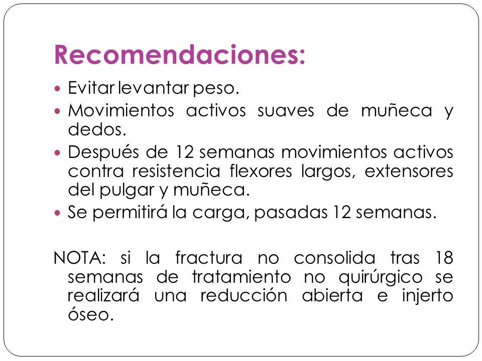 Recomendaciones: Evitar levantar peso.
