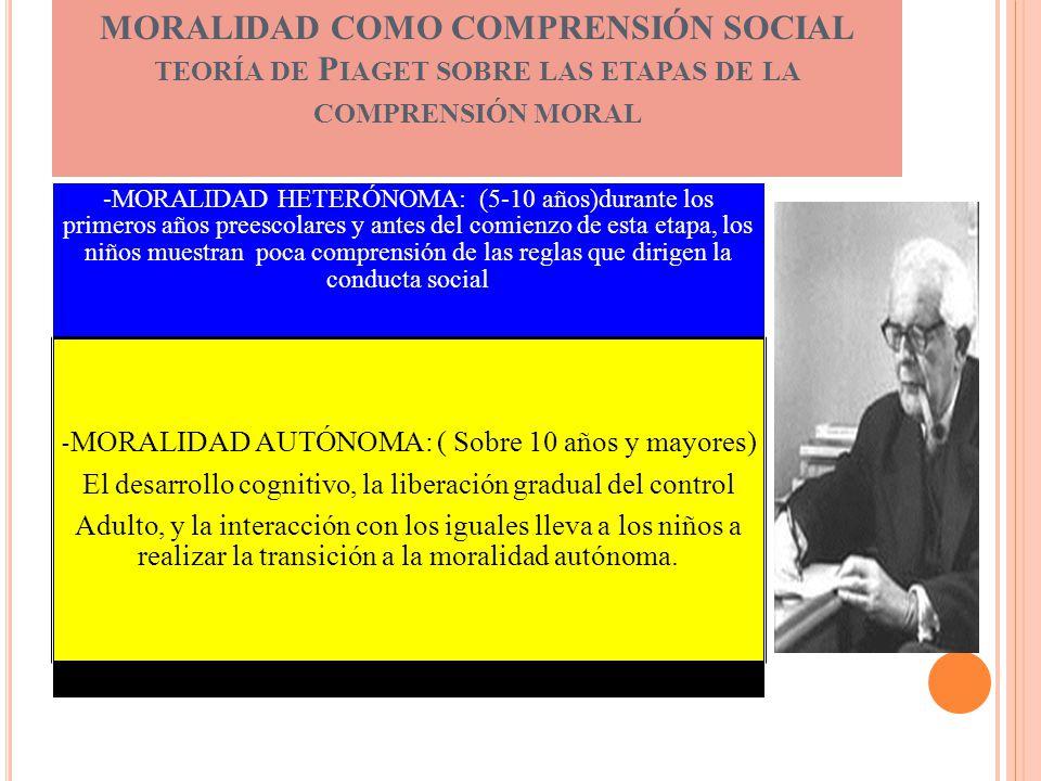 MORALIDAD COMO COMPRENSIÓN SOCIAL teoría de Piaget sobre las etapas de la comprensión moral
