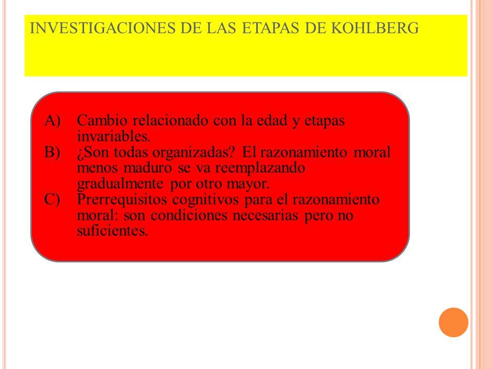 INVESTIGACIONES DE LAS ETAPAS DE KOHLBERG