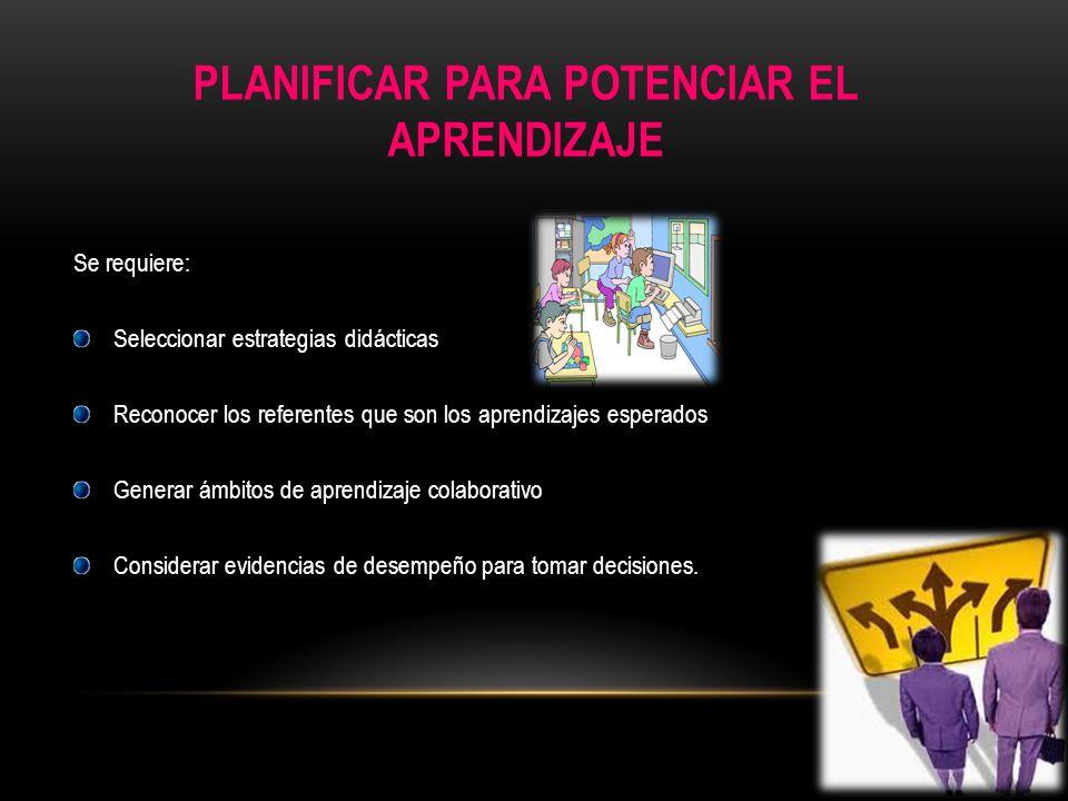 PLANIFICAR PARA POTENCIAR EL APRENDIZAJE