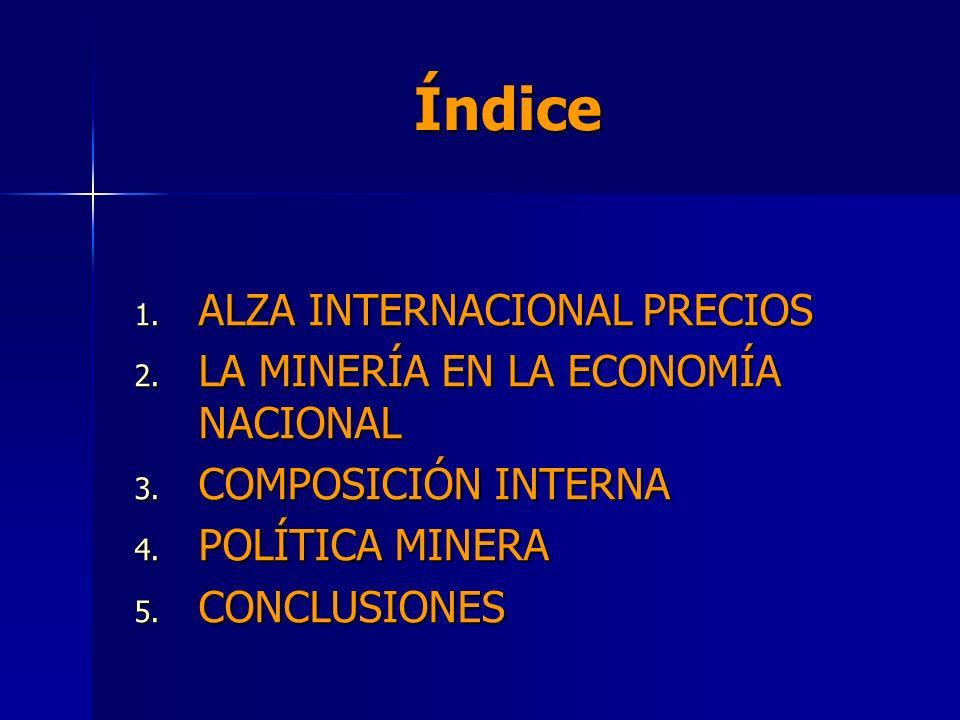 Índice ALZA INTERNACIONAL PRECIOS LA MINERÍA EN LA ECONOMÍA NACIONAL