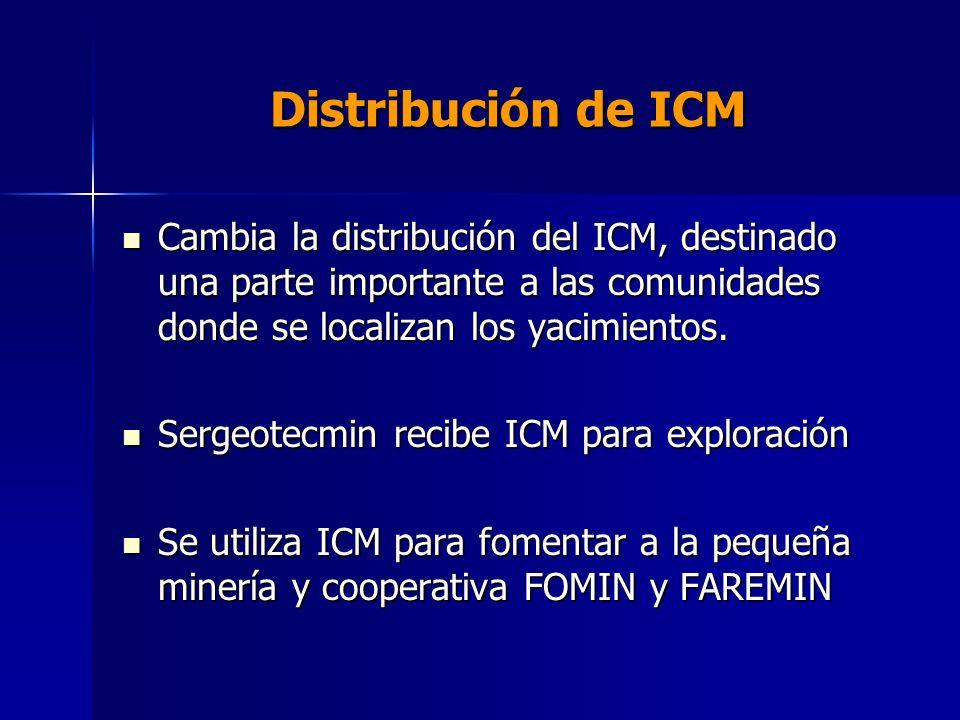 Distribución de ICMCambia la distribución del ICM, destinado una parte importante a las comunidades donde se localizan los yacimientos.