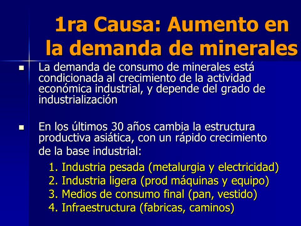 1ra Causa: Aumento en la demanda de minerales