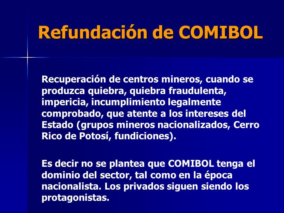 Refundación de COMIBOL