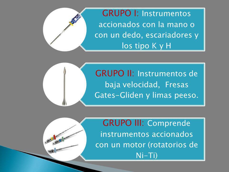 GRUPO I: Instrumentos accionados con la mano o con un dedo, escariadores y los tipo K y H