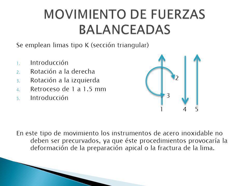 MOVIMIENTO DE FUERZAS BALANCEADAS