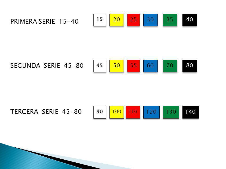 PRIMERA SERIE 15-40 SEGUNDA SERIE 45-80 TERCERA SERIE 45-80 20 25 30