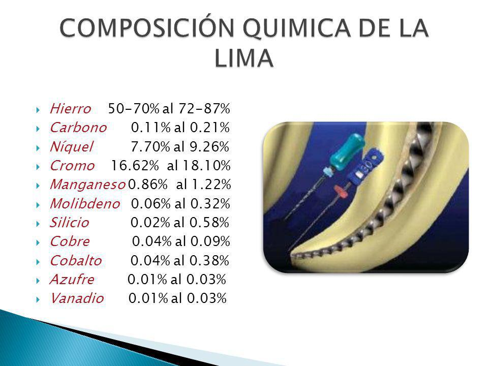COMPOSICIÓN QUIMICA DE LA LIMA