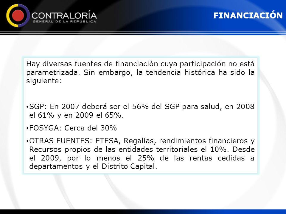 FINANCIACIÓN Hay diversas fuentes de financiación cuya participación no está parametrizada. Sin embargo, la tendencia histórica ha sido la siguiente: