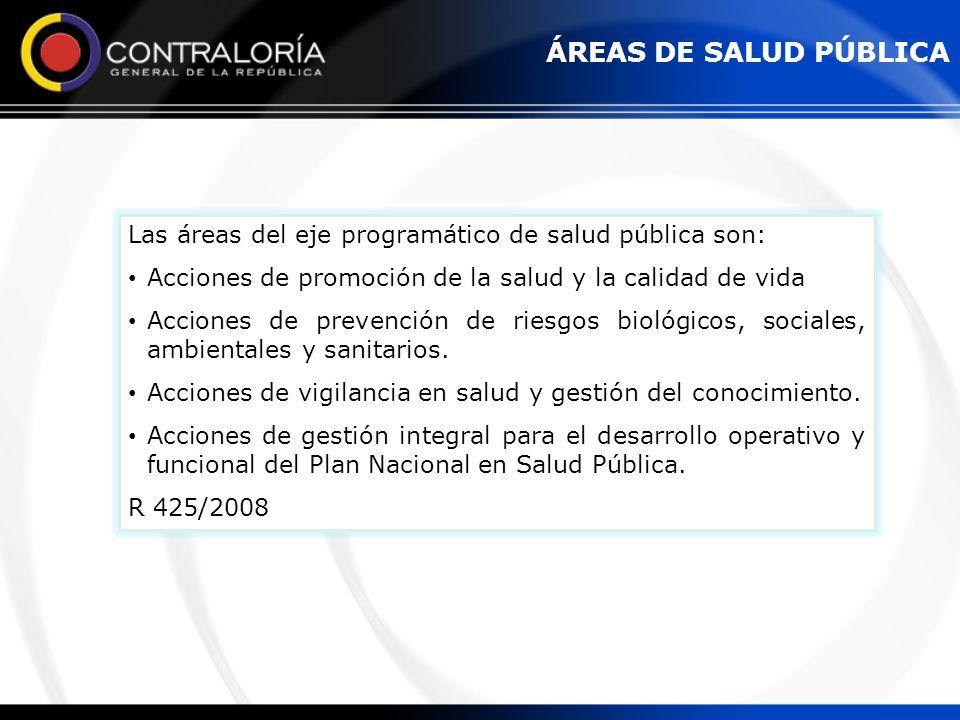 ÁREAS DE SALUD PÚBLICA Las áreas del eje programático de salud pública son: Acciones de promoción de la salud y la calidad de vida.