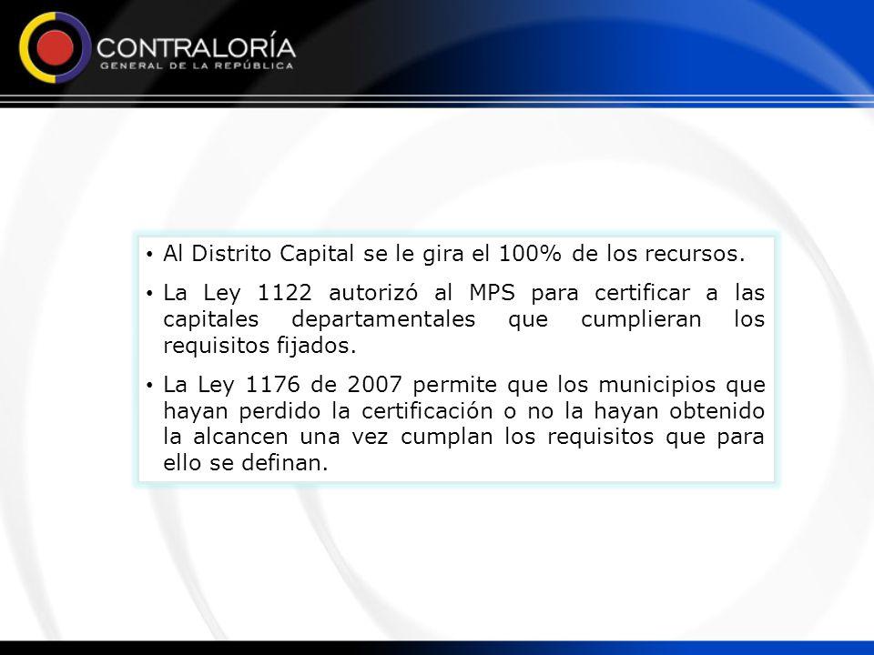 Al Distrito Capital se le gira el 100% de los recursos.