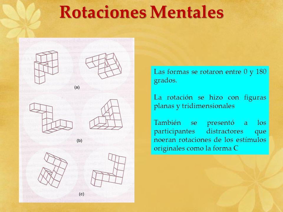 Rotaciones Mentales Las formas se rotaron entre 0 y 180 grados.