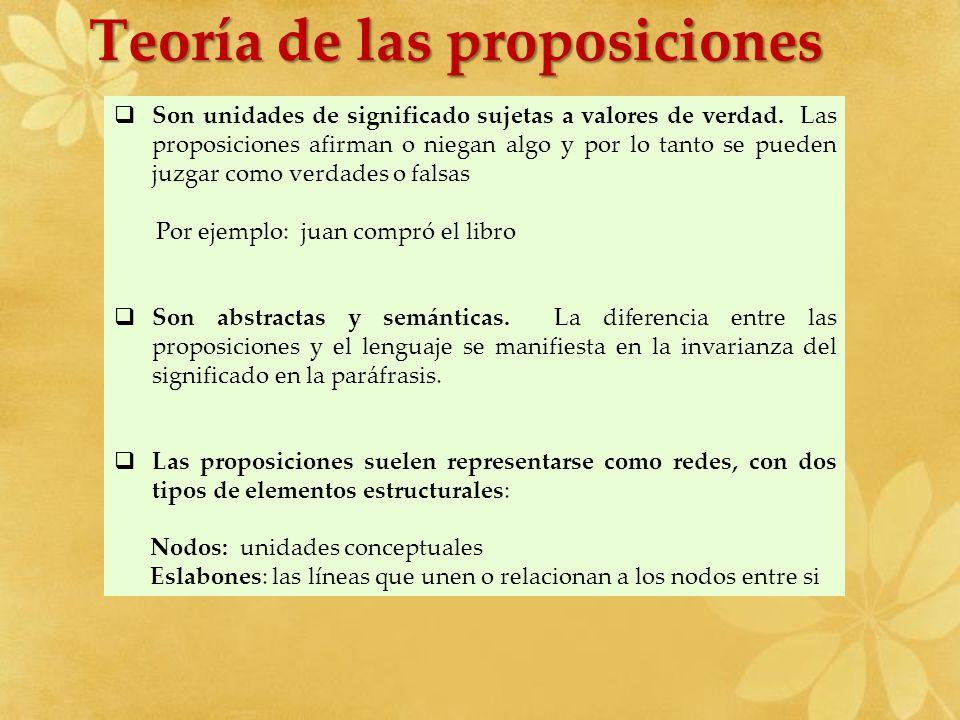 Teoría de las proposiciones