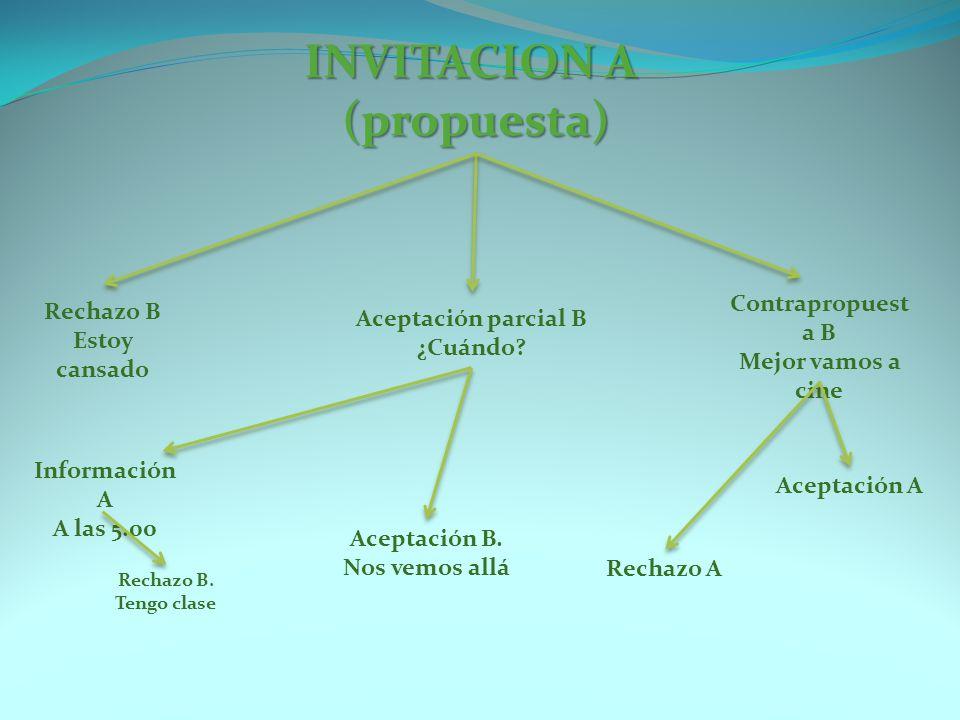 INVITACION A (propuesta)