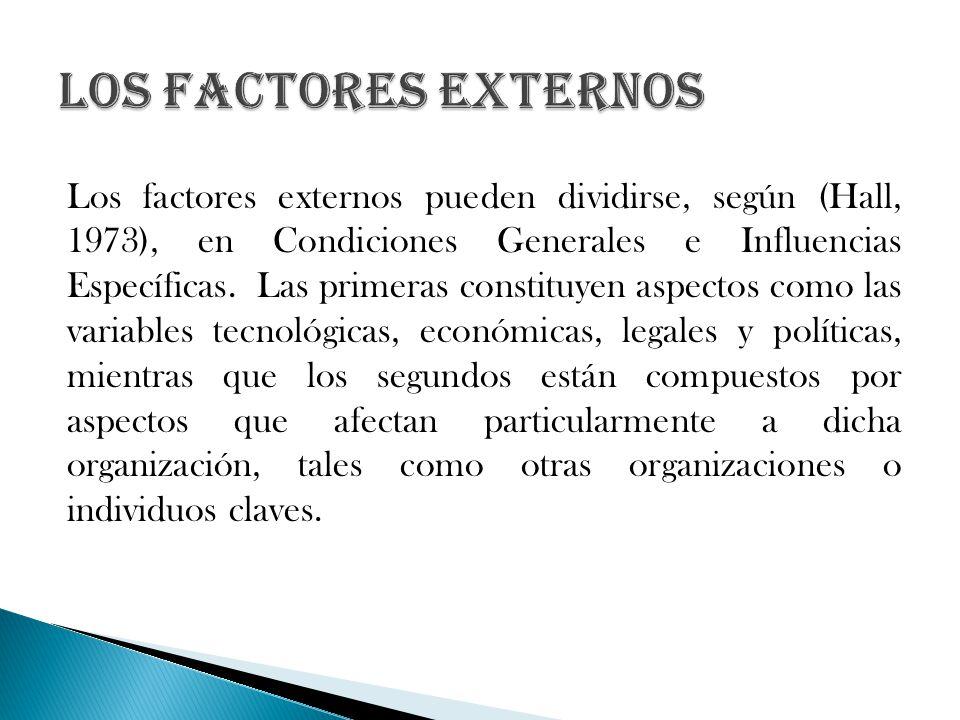 Los factores externos