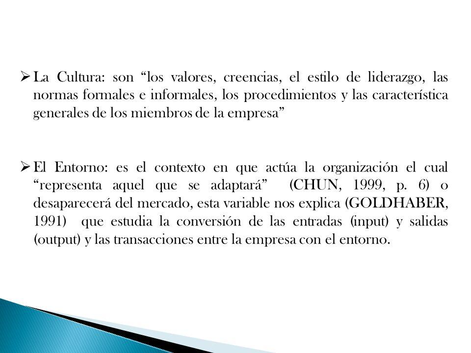 La Cultura: son los valores, creencias, el estilo de liderazgo, las normas formales e informales, los procedimientos y las característica generales de los miembros de la empresa