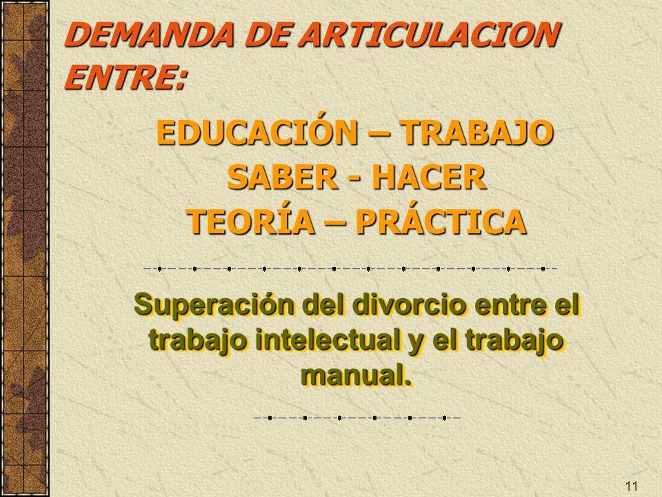 DEMANDA DE ARTICULACION ENTRE: