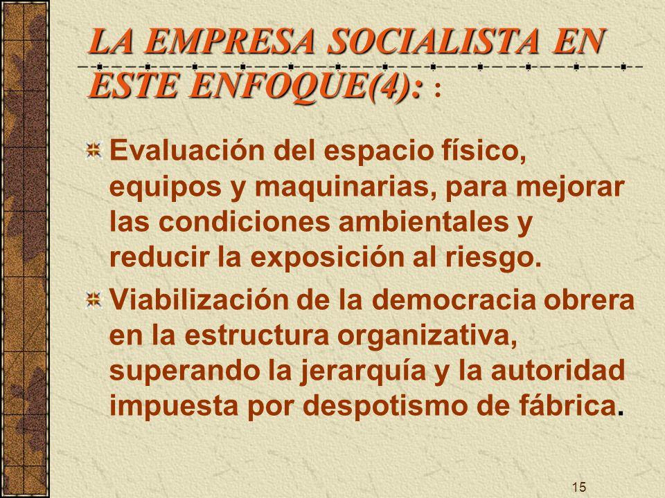 LA EMPRESA SOCIALISTA EN ESTE ENFOQUE(4): :