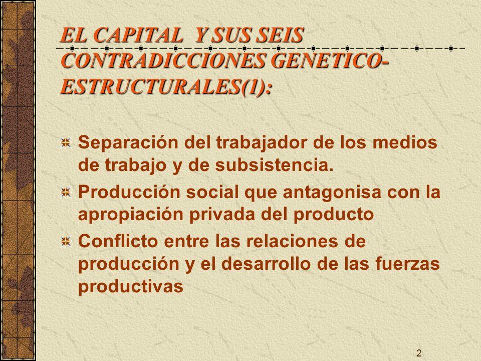EL CAPITAL Y SUS SEIS CONTRADICCIONES GENETICO-ESTRUCTURALES(1):