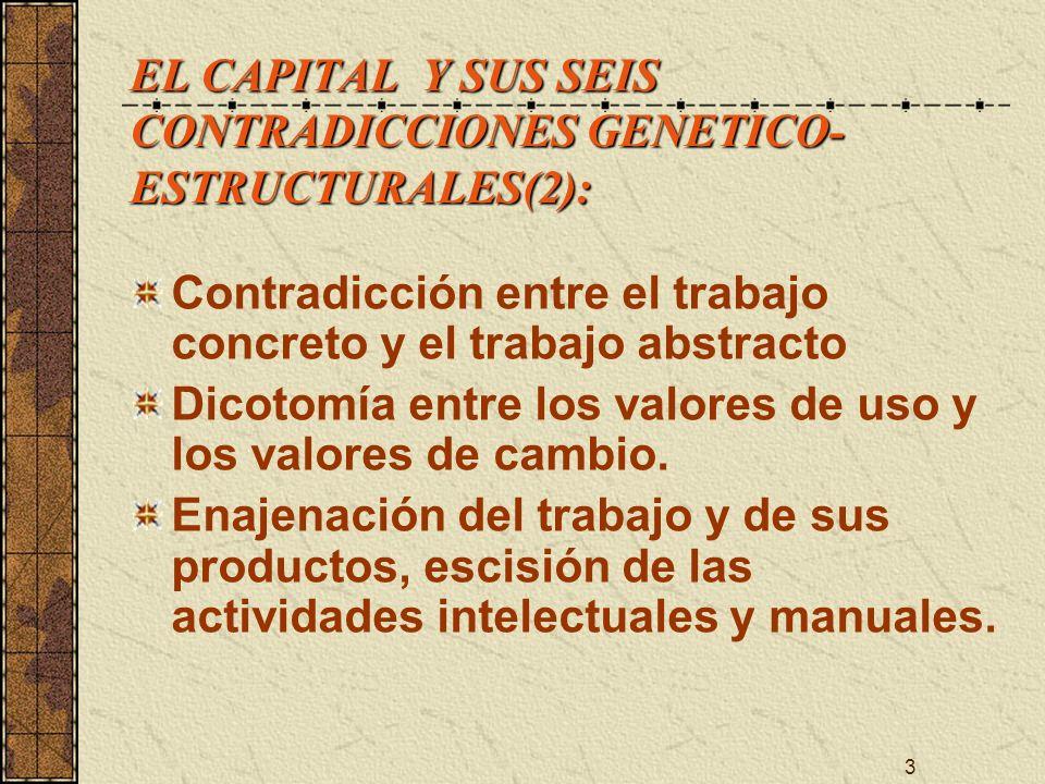 EL CAPITAL Y SUS SEIS CONTRADICCIONES GENETICO-ESTRUCTURALES(2):