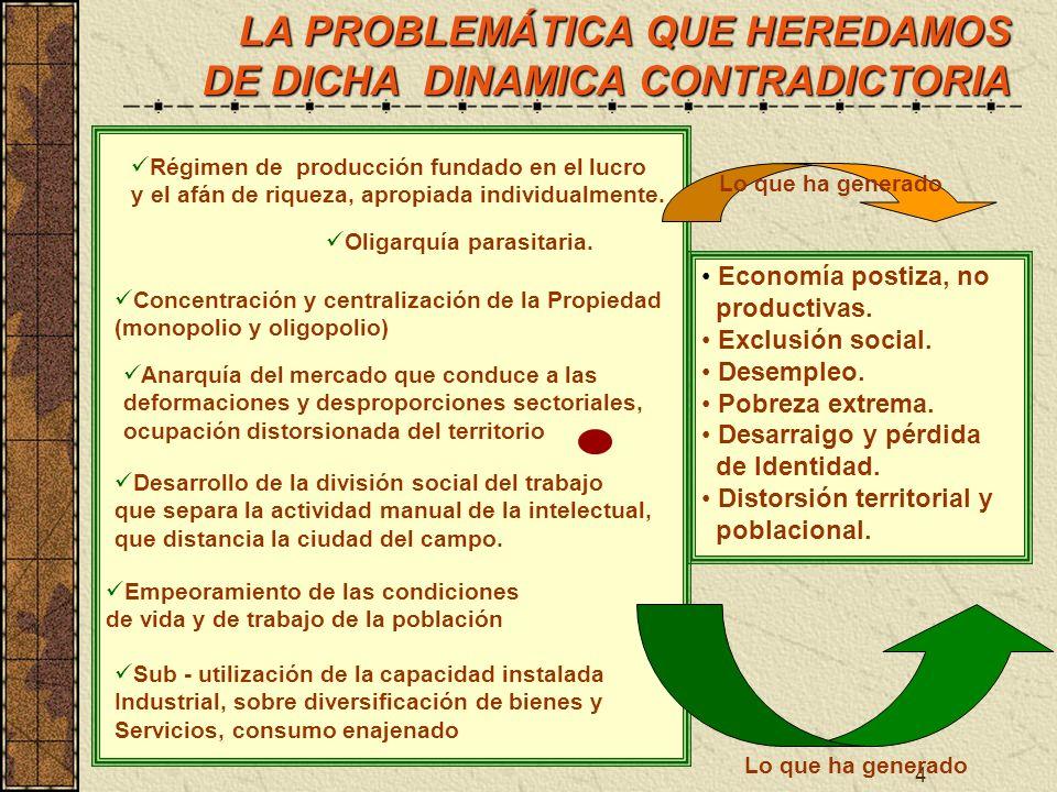 LA PROBLEMÁTICA QUE HEREDAMOS DE DICHA DINAMICA CONTRADICTORIA