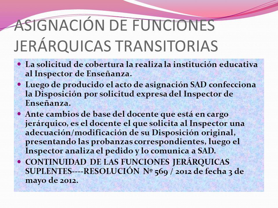 ASIGNACIÓN DE FUNCIONES JERÁRQUICAS TRANSITORIAS