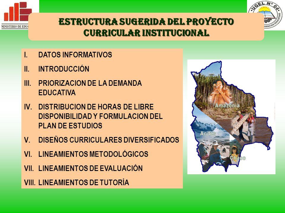 ESTRUCTURA SUGERIDA DEL PROYECTO CURRICULAR INSTITUCIONAL