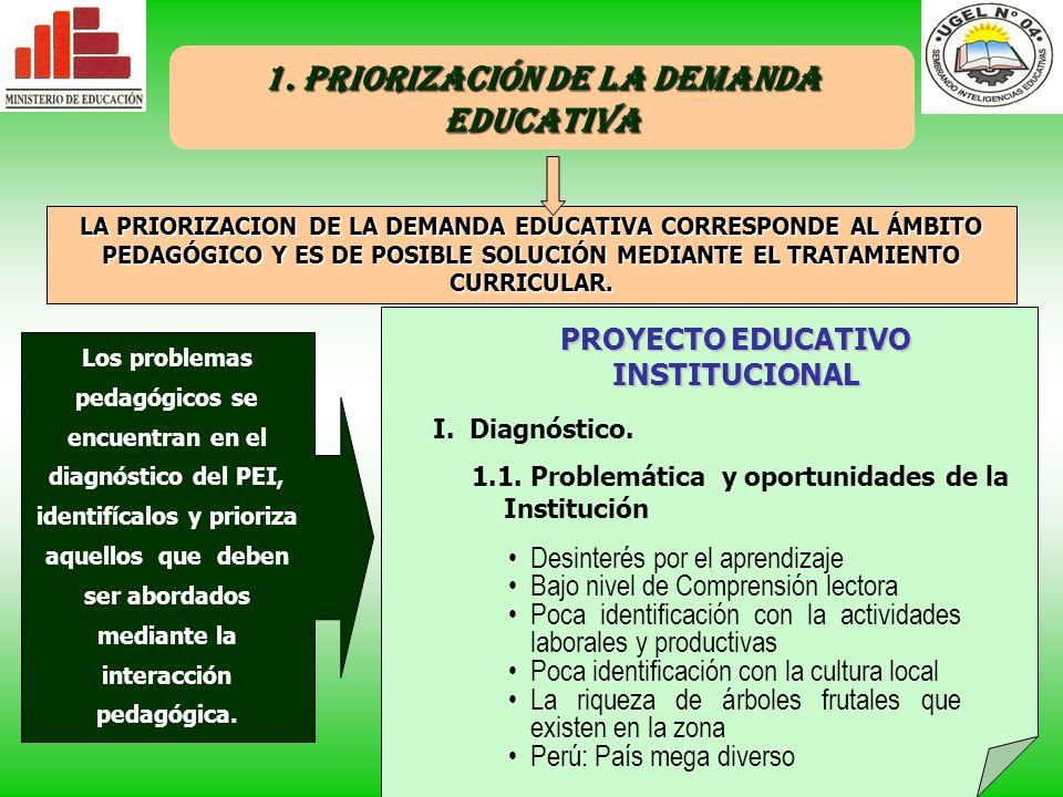 1. PRIORIZACIÓN DE LA DEMANDA EDUCATIVA