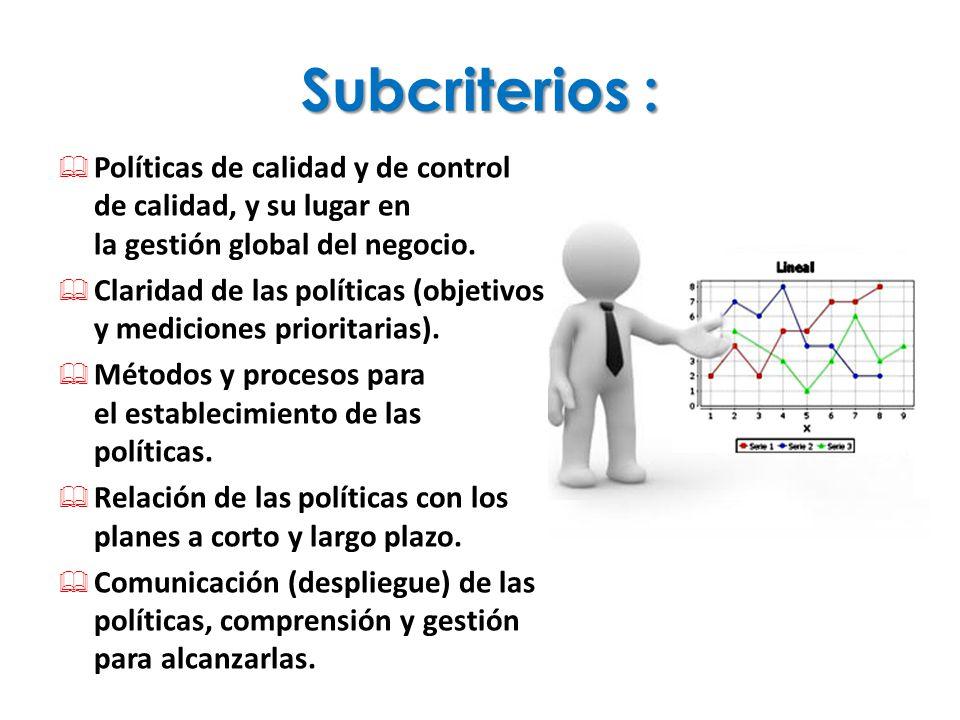 Subcriterios : Políticas de calidad y de control de calidad, y su lugar en la gestión global del negocio.