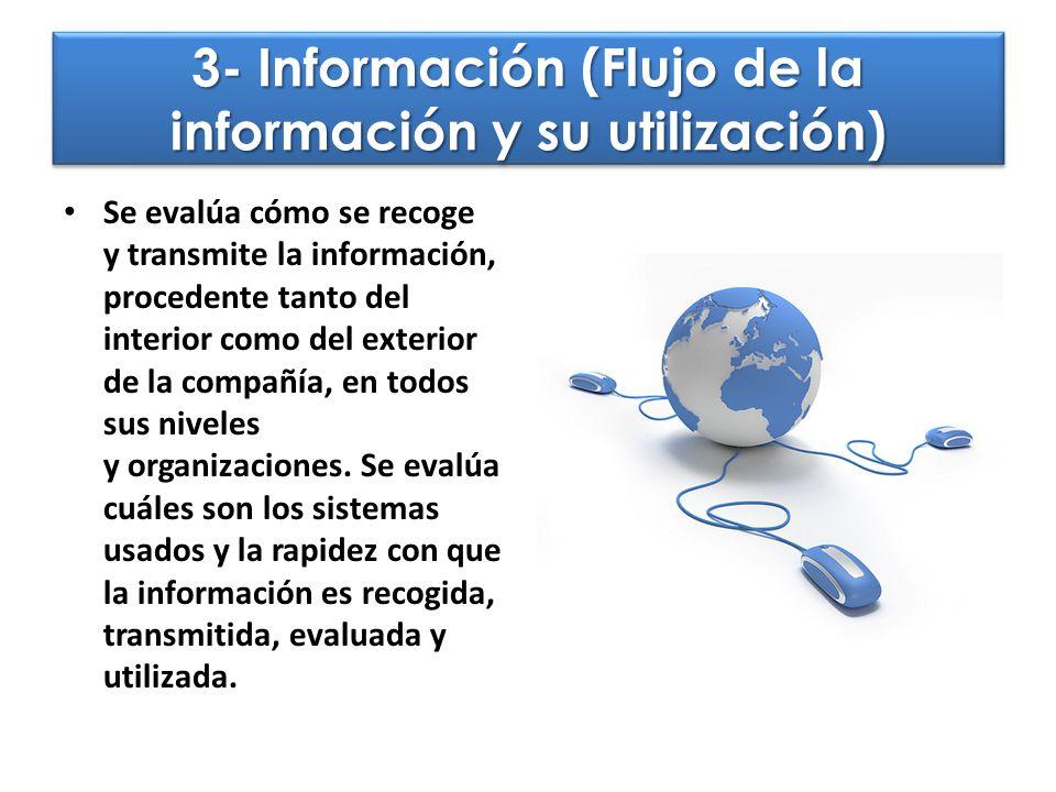 3- Información (Flujo de la información y su utilización)