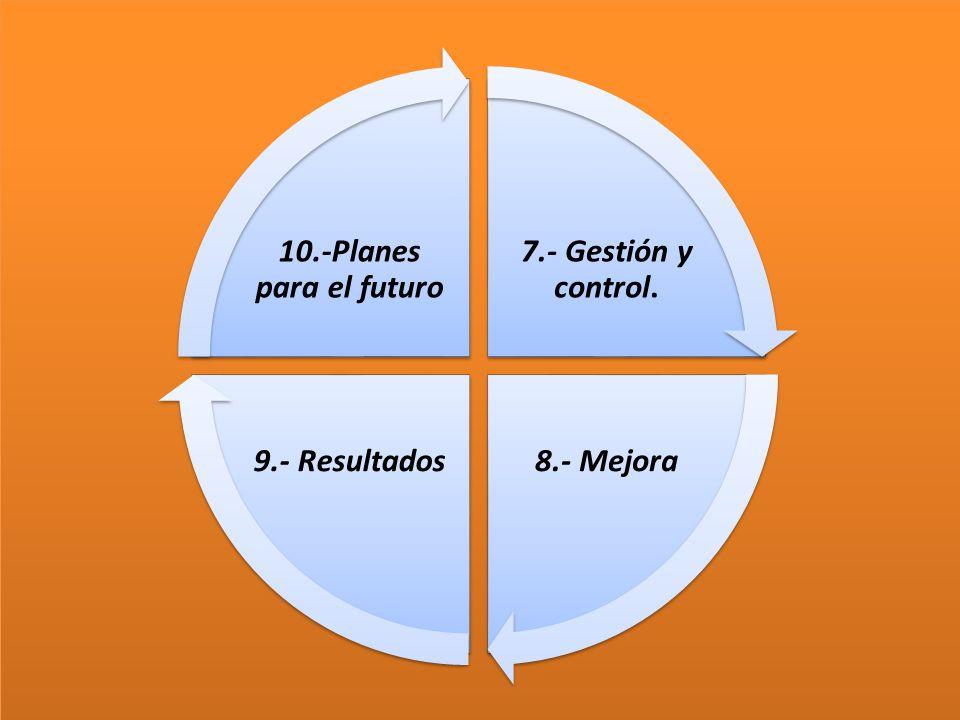 7.- Gestión y control. 8.- Mejora 9.- Resultados 10.-Planes para el futuro