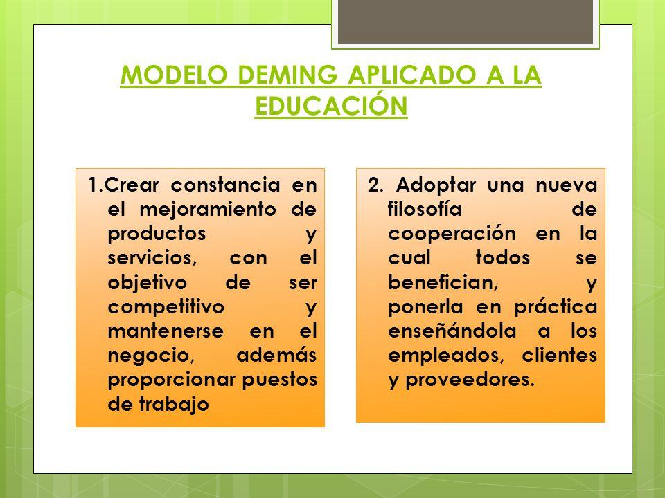 MODELO DEMING APLICADO A LA EDUCACIÓN