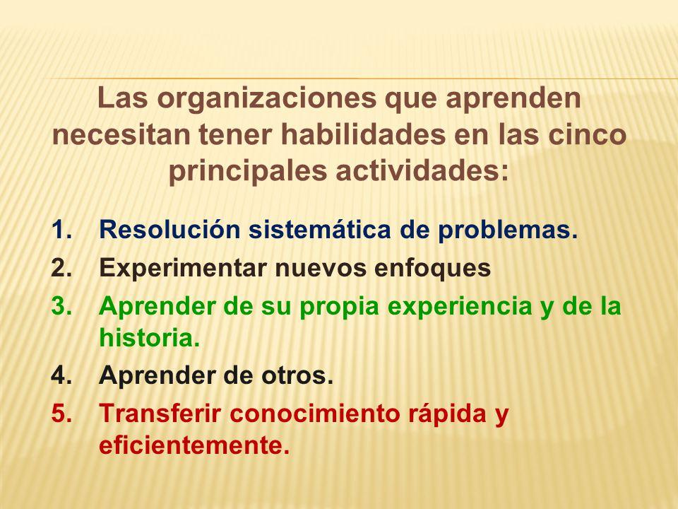 Las organizaciones que aprenden necesitan tener habilidades en las cinco principales actividades: