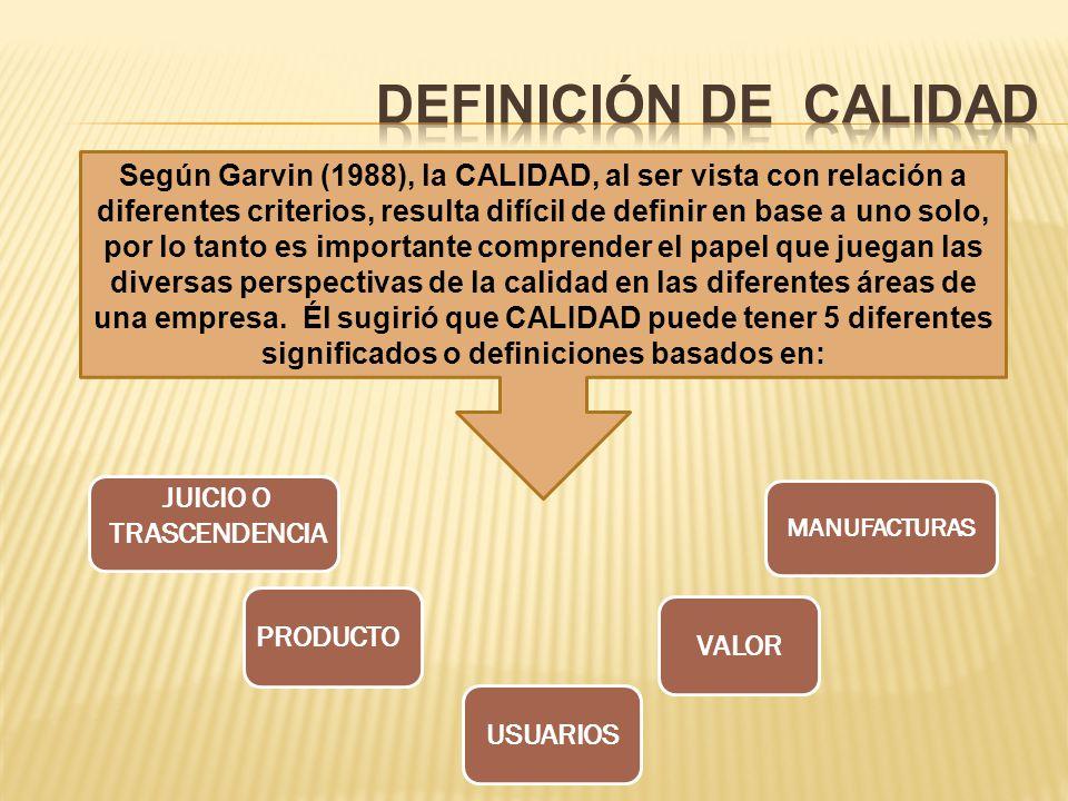 Según Garvin (1988), la CALIDAD, al ser vista con relación a