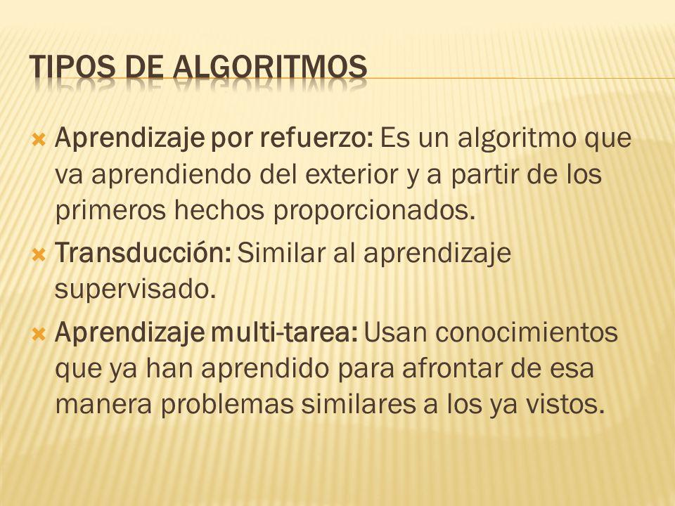 Tipos de algoritmos Aprendizaje por refuerzo: Es un algoritmo que va aprendiendo del exterior y a partir de los primeros hechos proporcionados.