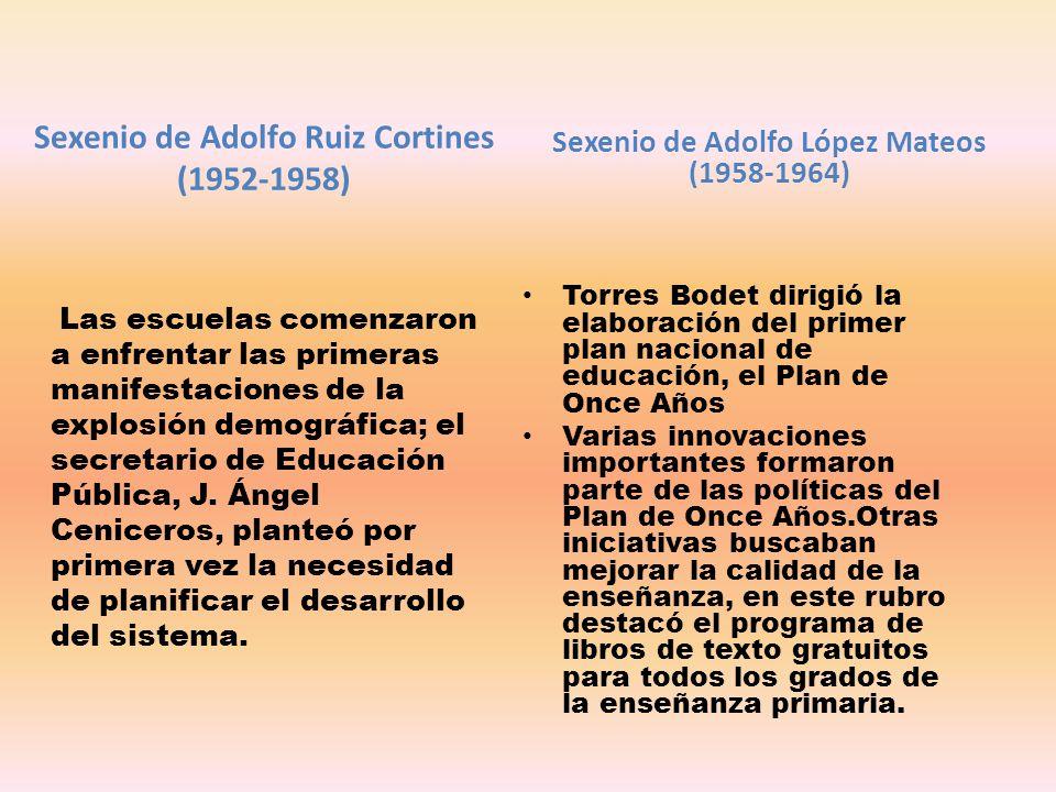 Sexenio de Adolfo Ruiz Cortines (1952-1958)