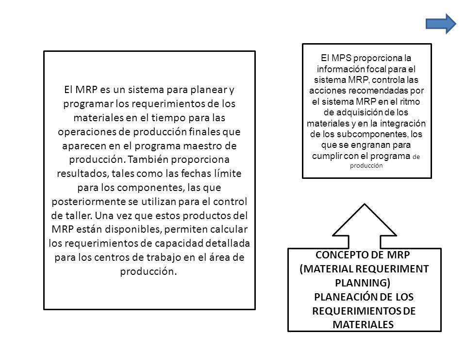 El MPS proporciona la información focal para el sistema MRP, controla las acciones recomendadas por el sistema MRP en el ritmo de adquisición de los materiales y en la integración de los subcomponentes, los que se engranan para cumplir con el programa de producción