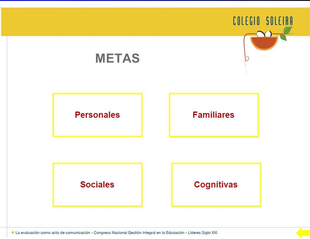 METAS Personales Familiares Sociales Cognitivas