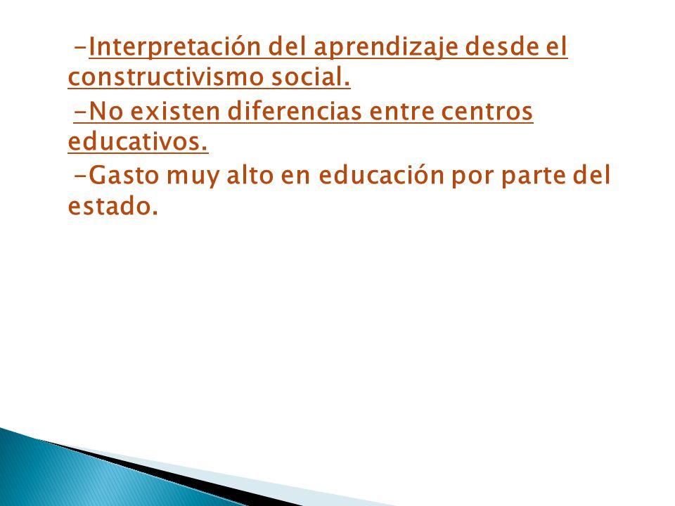 -Interpretación del aprendizaje desde el constructivismo social
