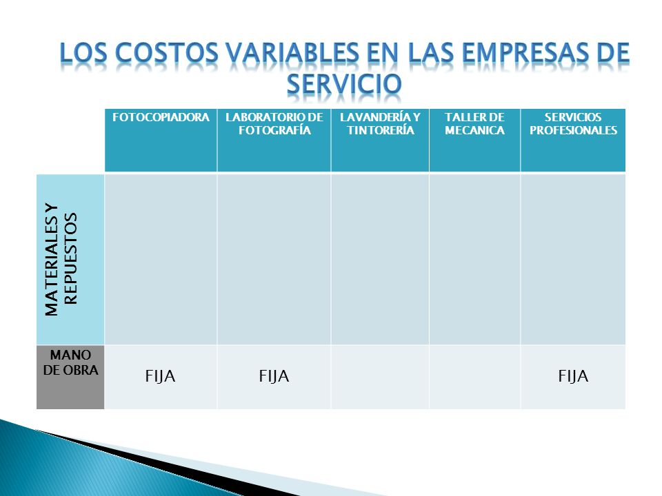 LOS COSTOS VARIABLES EN LAS EMPRESAS DE SERVICIO