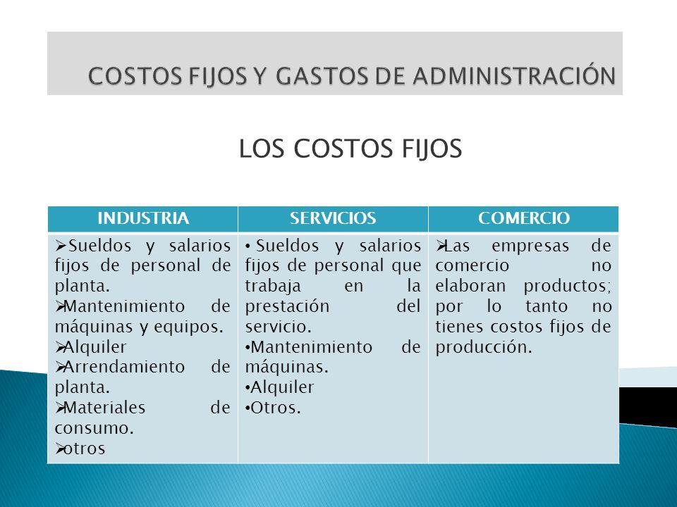 COSTOS FIJOS Y GASTOS DE ADMINISTRACIÓN