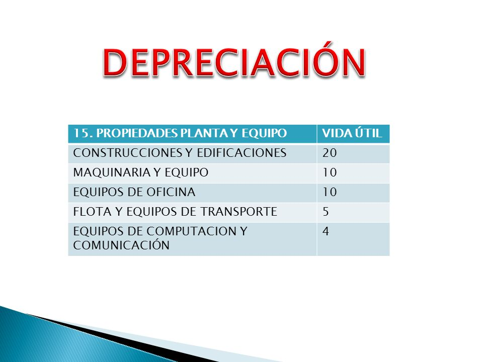 DEPRECIACIÓN 15. PROPIEDADES PLANTA Y EQUIPO VIDA ÚTIL