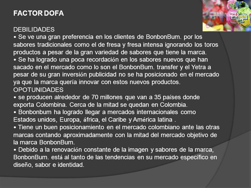 FACTOR DOFA DEBILIDADES