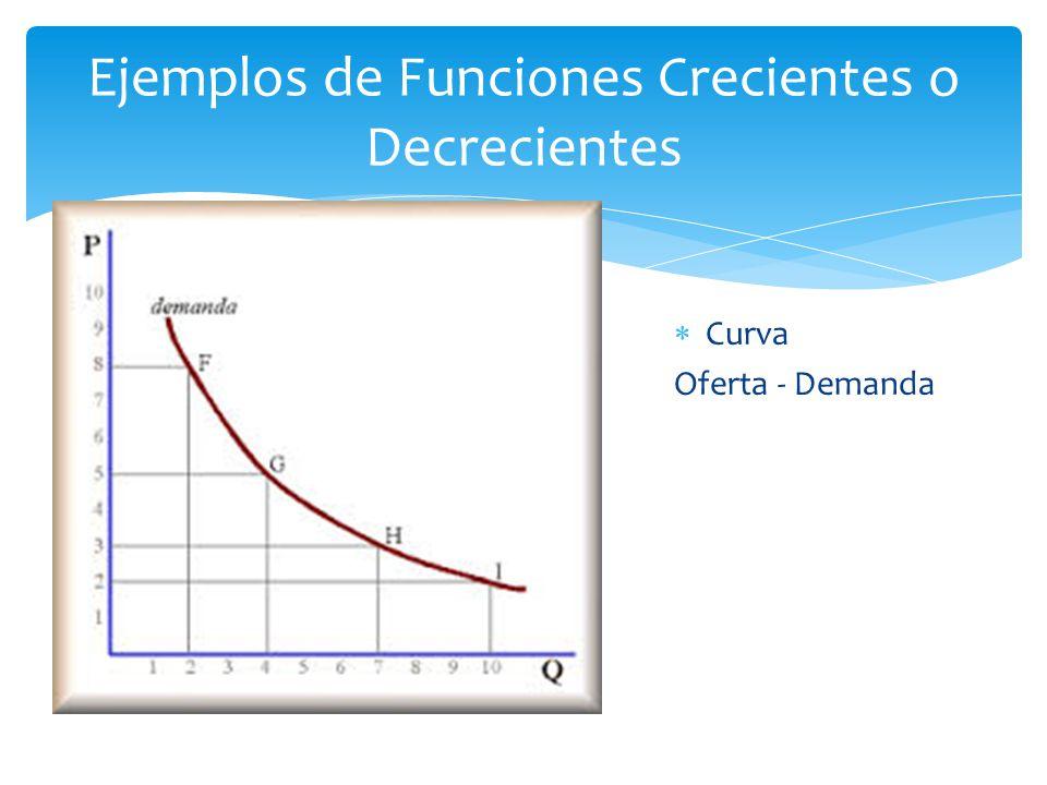 Ejemplos de Funciones Crecientes o Decrecientes