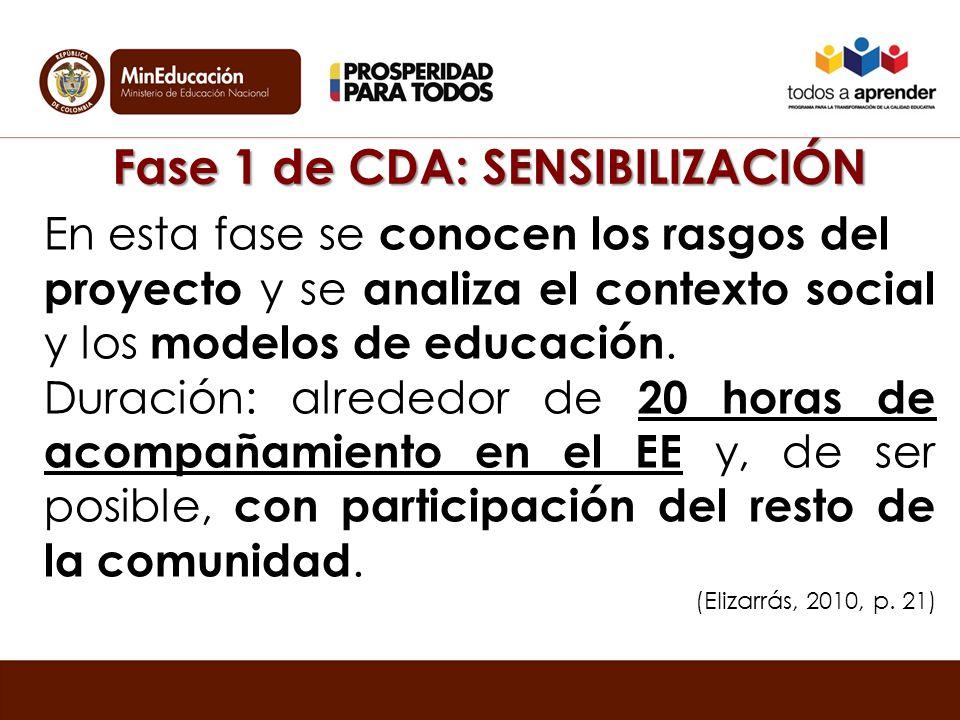 Fase 1 de CDA: SENSIBILIZACIÓN