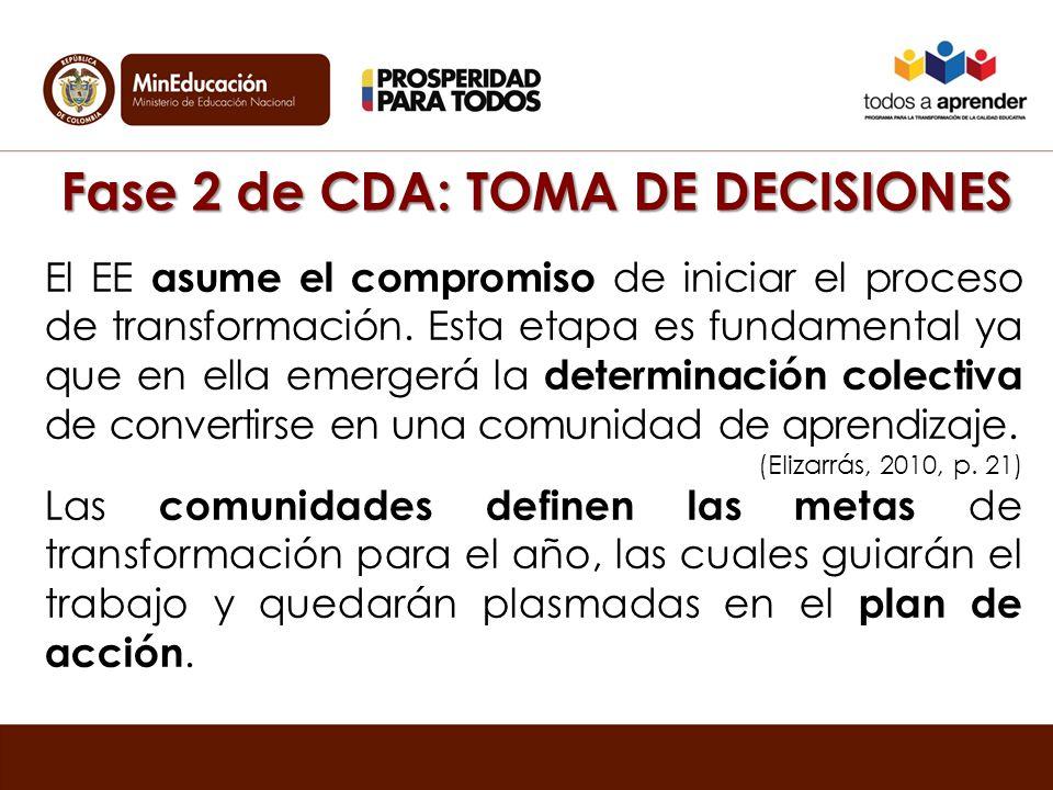 Fase 2 de CDA: TOMA DE DECISIONES