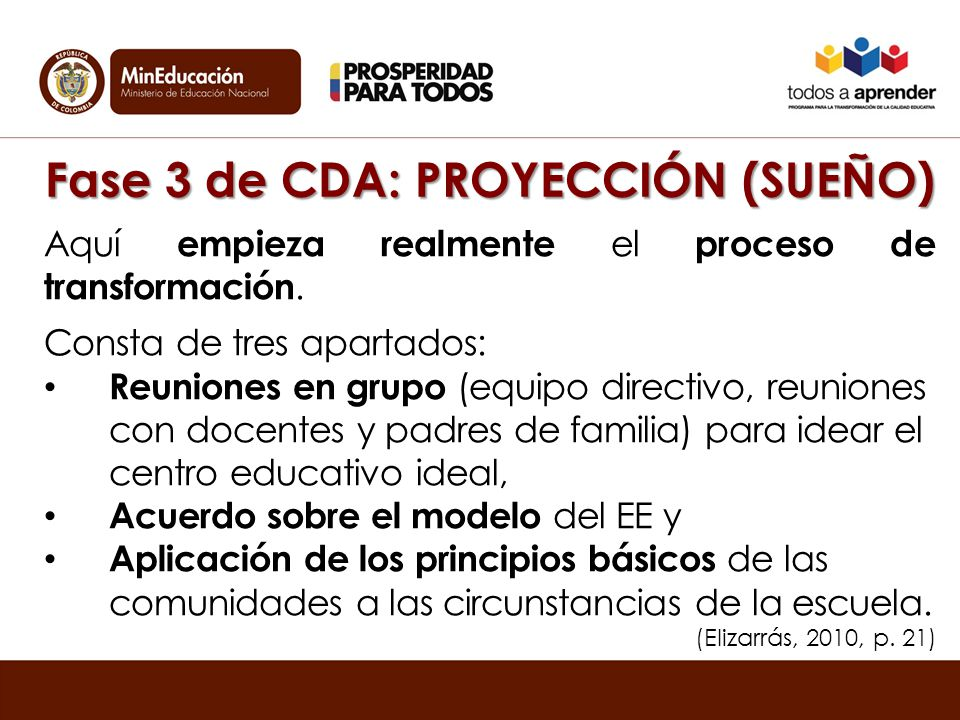 Fase 3 de CDA: PROYECCIÓN (SUEÑO)