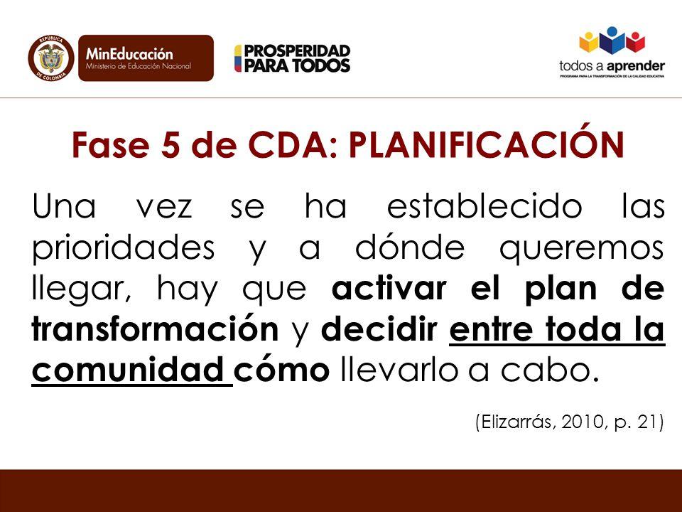 Fase 5 de CDA: PLANIFICACIÓN