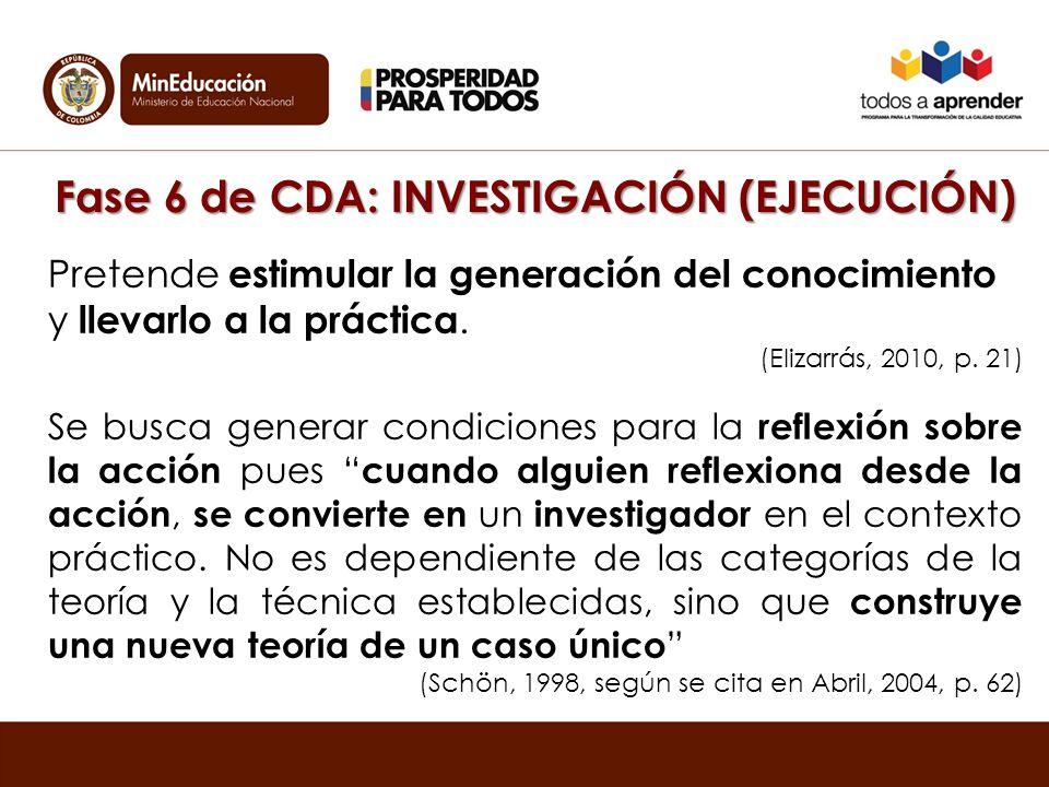 Fase 6 de CDA: INVESTIGACIÓN (EJECUCIÓN)