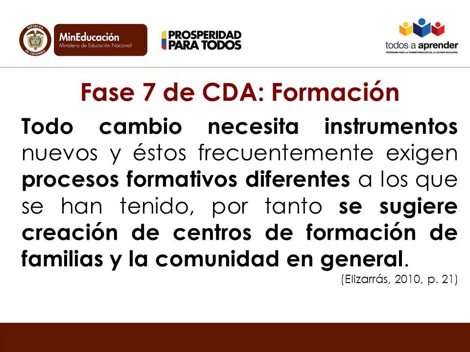 Fase 7 de CDA: Formación